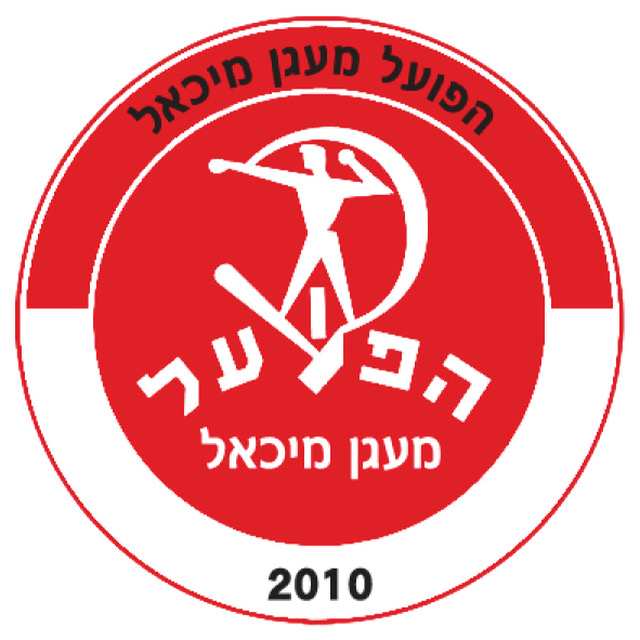 El Hapoel Maagan Michael participará en la Madrid Youth Cup